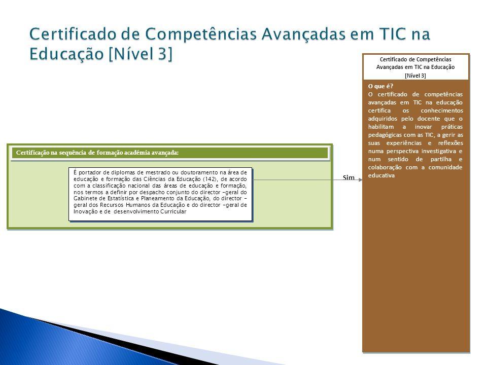 Certificado de Competências Avançadas em TIC na Educação [Nível 3]